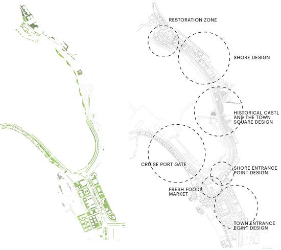 cesme waterfront urban design